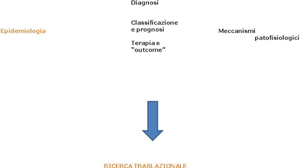 CENTRO-ITALIANO-ENDOMETRIOSI-ricerca-traslazionale-01